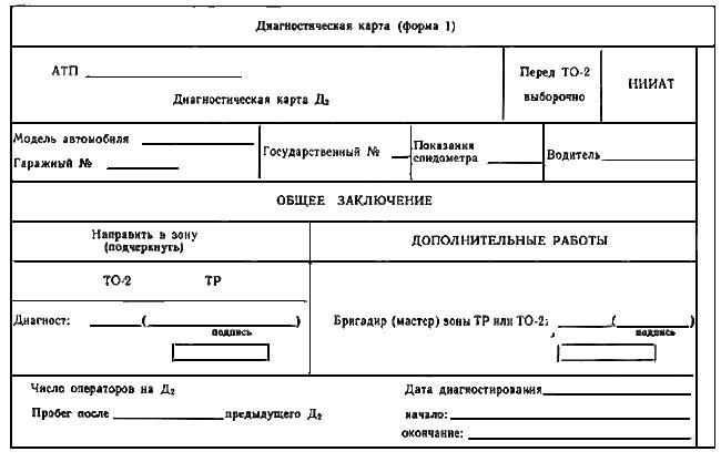 Паспорт Формуляр Машины