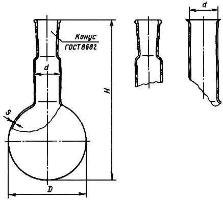 Форма приобретения - стеклянная тара оптом.