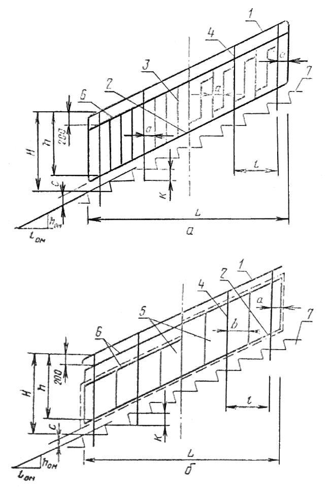 Гост 25772-83 ограждения лестниц, балконов и крыш стальные. Общие.