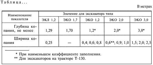 каким знаком дополнили графу 5 строки 14 таблицы 2