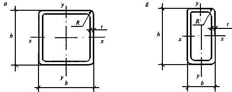 ГОСТ 30245-2003 Профили стальные гнутые замкнутые сварные квадратные и прямоугольные для строительных конструкций. Технические условия
