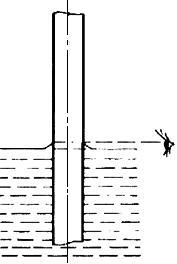Метод определения плотности (ГОСТ 15139-69)