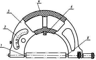 ГОСТ 11098-75 Скобы с отсчетным устройством. Технические условия (с Изменениями N 1, 2, 3, 4, 5)