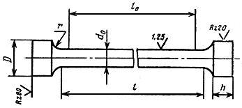 ГОСТ 11150-84 Металлы. Методы испытания на растяжение при пониженных температурах (с Изменением N 1)