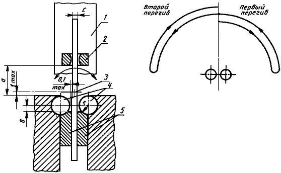 ГОСТ 13813-68 (ИСО 7799-85) Металлы. Метод испытания на перегиб листов и лент толщиной менее 4 мм (с Изменениями N 1, 2)