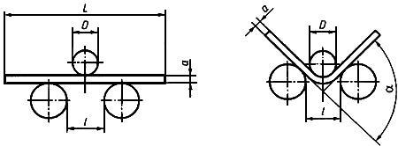 ГОСТ 14019-2003 (ИСО 7438:1985) Материалы металлические. Метод испытания на изгиб