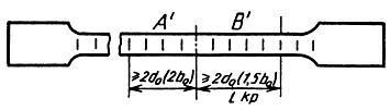 ГОСТ 1497-84 (ИСО 6892-84, СТ СЭВ 471-88) Металлы. Методы испытаний на растяжение (с Изменениями N 1, 2, 3)