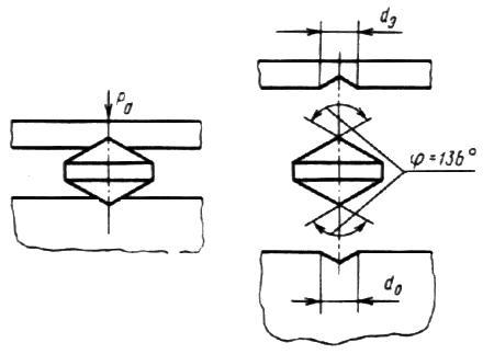 ГОСТ 18661-73 Сталь. Измерение твердости методом ударного отпечатка