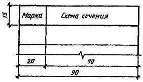 ГОСТ 21.501-93 СПДС. Правила выполнения архитектурно-строительных рабочих чертежей