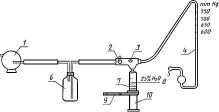 Гост р исо 7886-2-2017 шприцы инъекционные однократного применения.
