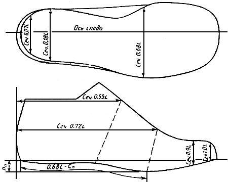Обувных колодок своими руками 16