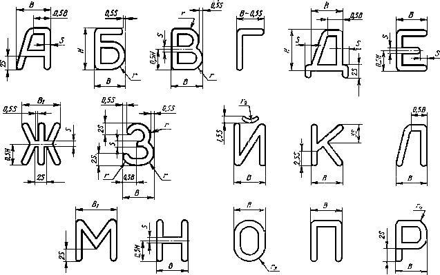 Гост 26. 008-85 шрифты для надписей, наносимых методом.