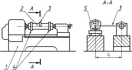 Методика испытания конвейера ленточного производство линий конвейеров