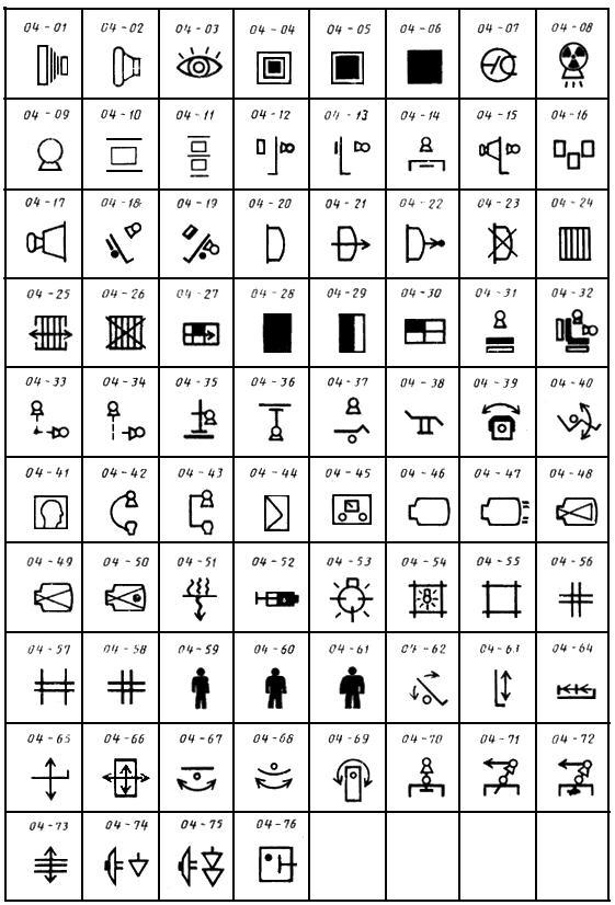 гост символы медицинские изделия